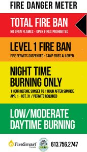 Total Fire Ban no burning allowed
